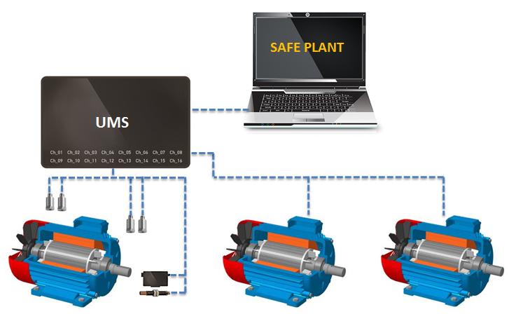Организация стендового контроля с использованием универсального многоканального виброизмерительного Комплекса UMS-16
