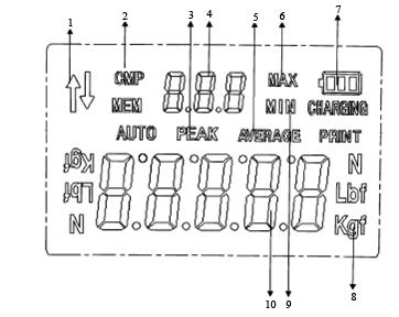 Дисплей цифрового динамометра Мегеон